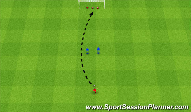 Football/Soccer Session Plan Drill (Colour): Swerve pass. Podkręcenie piłki.