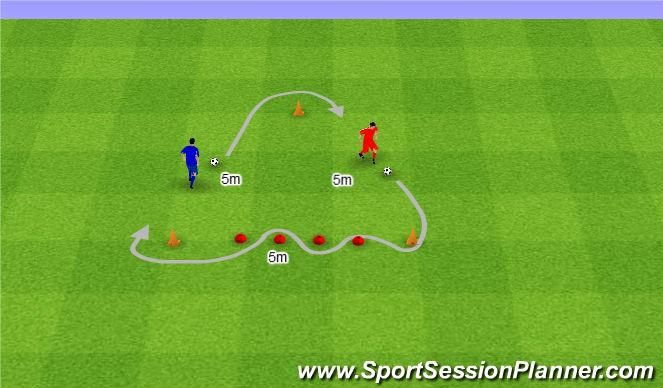 Football/Soccer Session Plan Drill (Colour): Turning. Prowadzenie piłki po trójkącie.