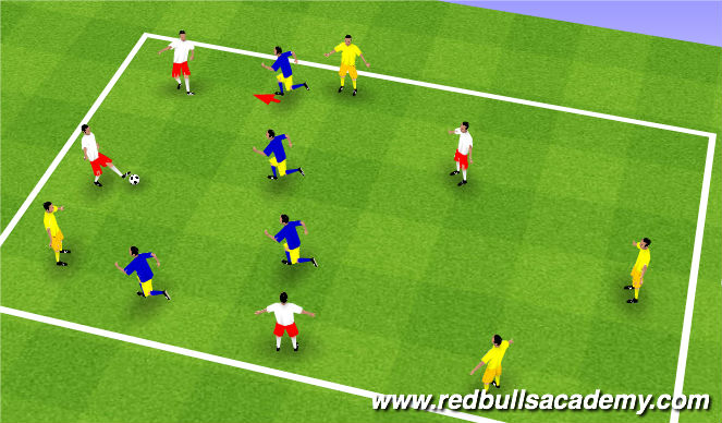 Football/Soccer Session Plan Drill (Colour): 3 team possession game.