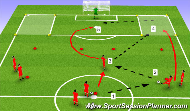 Football/Soccer Session Plan Drill (Colour): Drill: Crossing & Finishing