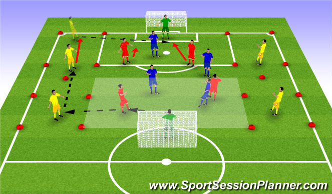 Football/Soccer Session Plan Drill (Colour): MDG: Crossing & Finishing