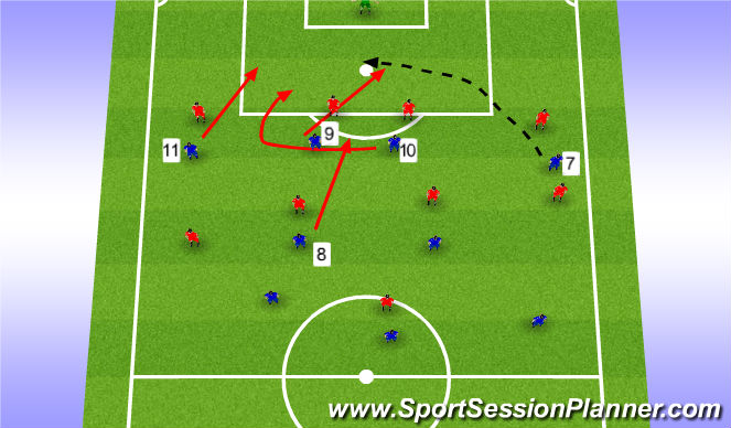 Football/Soccer Session Plan Drill (Colour): Early Cross