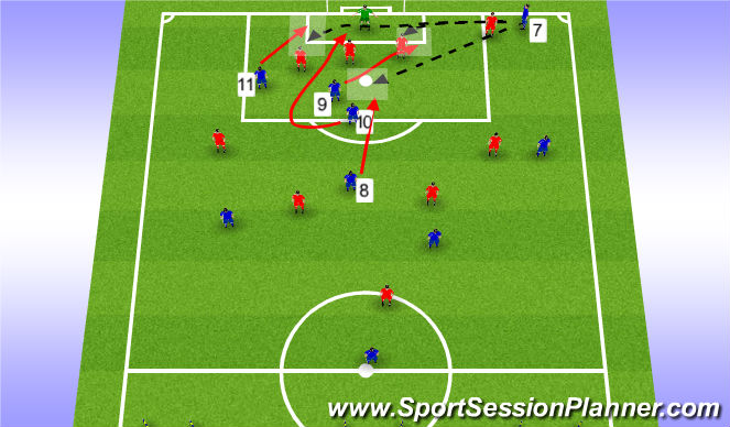 Football/Soccer Session Plan Drill (Colour): Cross from the Touchline