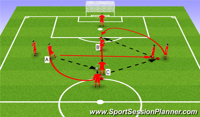 Football/Soccer Session Plan Drill (Colour): Pressing triggers