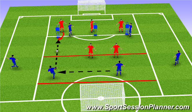 Football/Soccer Session Plan Drill (Colour): Defending as aback 3