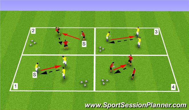 Football/Soccer Session Plan Drill (Colour): Warm up - Circuit