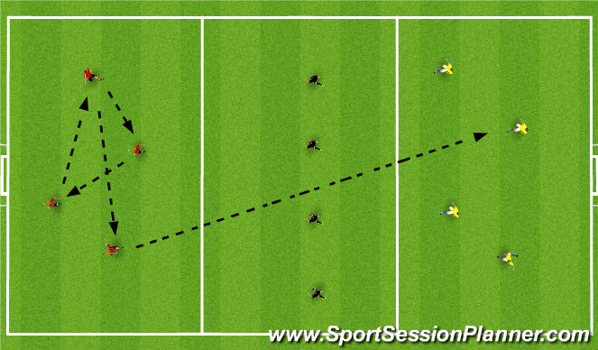 Football/Soccer Session Plan Drill (Colour): Multidirectional Game - Aerial Control