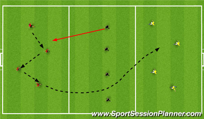 Football/Soccer Session Plan Drill (Colour): MDG - Progression