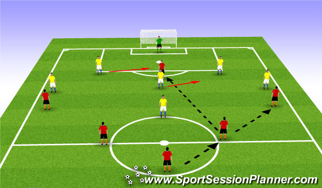 Football/Soccer Session Plan Drill (Colour): Function - defending as a unit