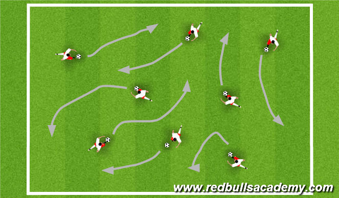 Football/Soccer Session Plan Drill (Colour): Bumper cars