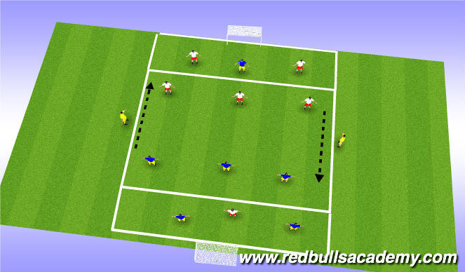 Football/Soccer Session Plan Drill (Colour): Directional Possession Practice