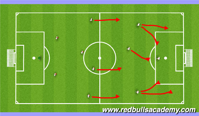 Football/Soccer Session Plan Drill (Colour): 4-2-3-1: In Possession