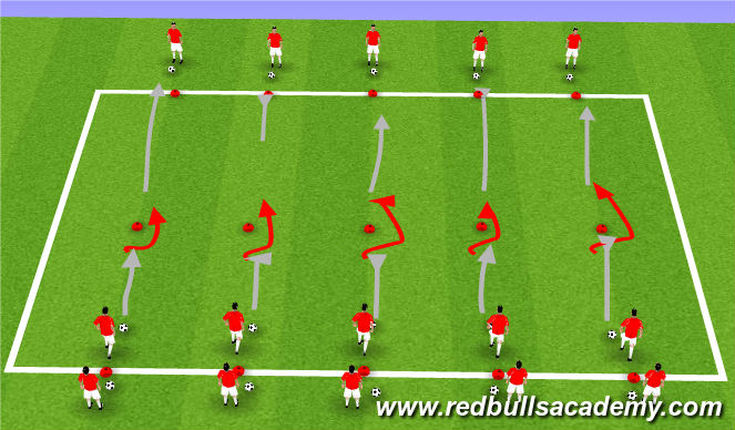 Football/Soccer Session Plan Drill (Colour): The Roll