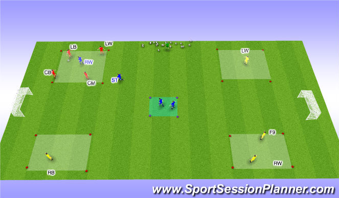 Football/Soccer Session Plan Drill (Colour): 4 v 2 Overload