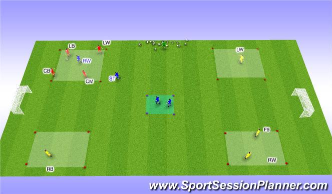 Football/Soccer Session Plan Drill (Colour): 4 v 2 Overload