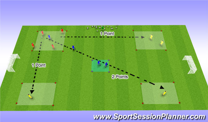 Football/Soccer Session Plan Drill (Colour): ISOLATION
