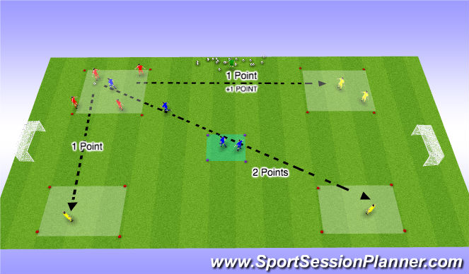 Football/Soccer Session Plan Drill (Colour): Awareness of Overload Isolation