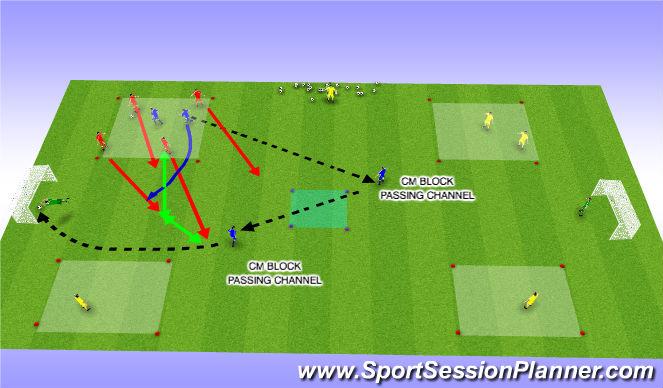 Football/Soccer Session Plan Drill (Colour): 4v4 to goal