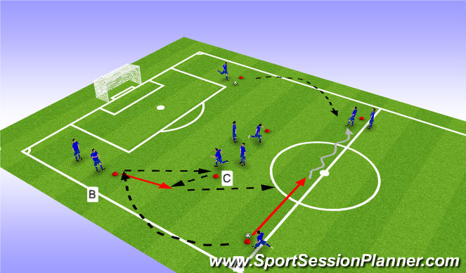 Football/Soccer Session Plan Drill (Colour): Tec: P/R-long, high pass