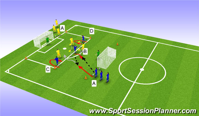 Football/Soccer Session Plan Drill (Colour): SSG: Transition