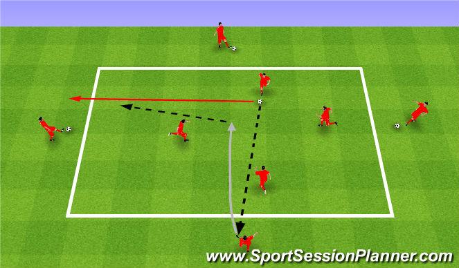 Football/Soccer Session Plan Drill (Colour): Rozgrzewka. Warm up.