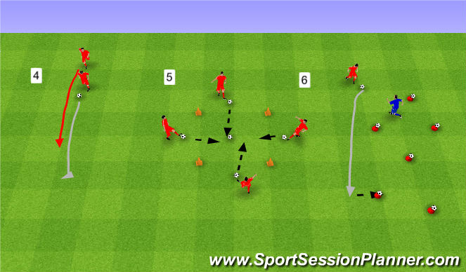 Football/Soccer Session Plan Drill (Colour): Whole session. Cały trening