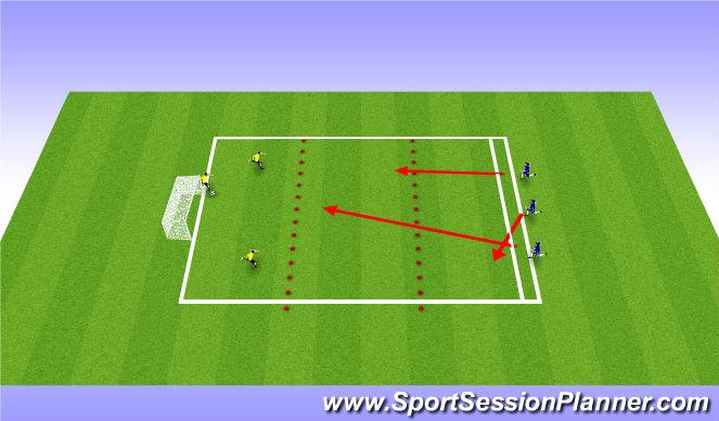 Football/Soccer Session Plan Drill (Colour): 3v3 PCB