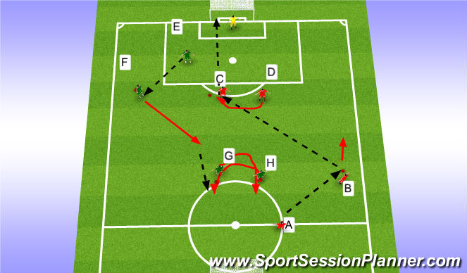 Football/Soccer Session Plan Drill (Colour): Striker Movement Drill
