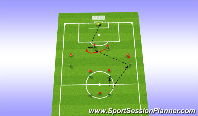 Football/Soccer Session Plan Drill (Colour): Phase of Play Option 1