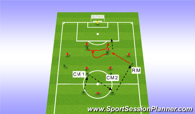 Football/Soccer Session Plan Drill (Colour): Phase of Play Option 2