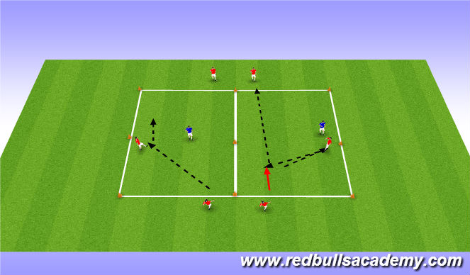 Football/Soccer Session Plan Drill (Colour): Technical practice - Passing and Receiving