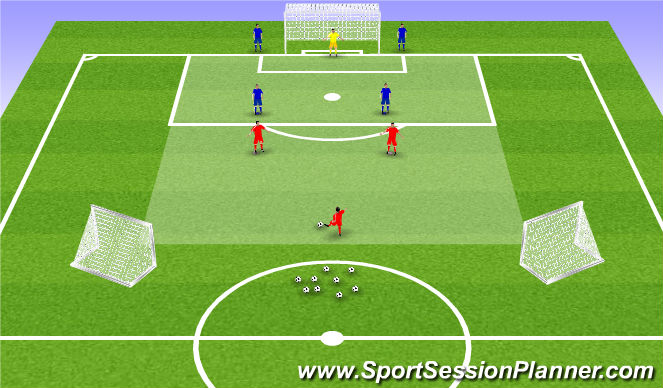 Football/Soccer Session Plan Drill (Colour): 3v2 Attacking Quickly