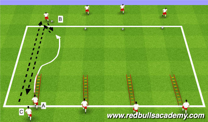 Football/Soccer Session Plan Drill (Colour): SAQ and left Foot
