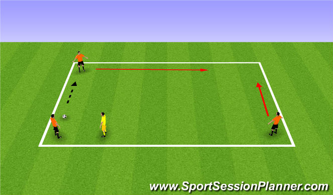 Football/Soccer Session Plan Drill (Colour): 3v1
