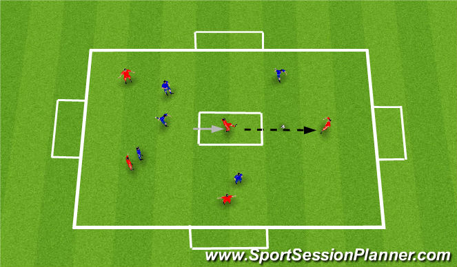Football/Soccer Session Plan Drill (Colour): Safety Zone Game