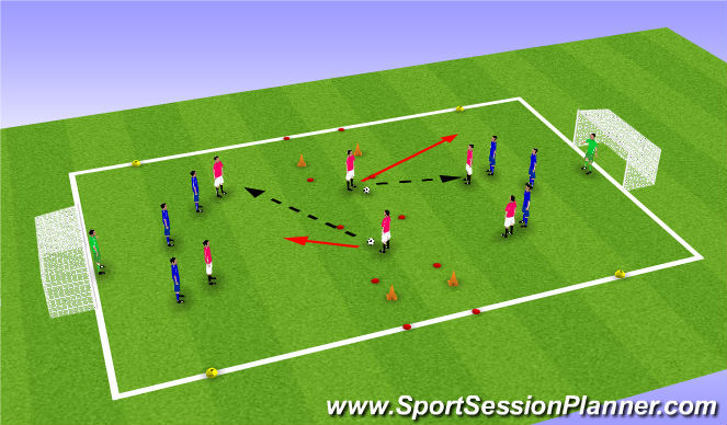 Football/Soccer Session Plan Drill (Colour): Game Set Up