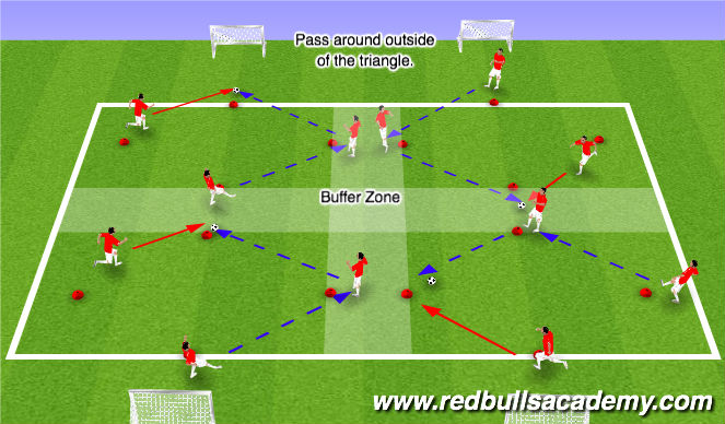 Football/Soccer Session Plan Drill (Colour): 1st Touch, Main Activity, 20 Minutes.