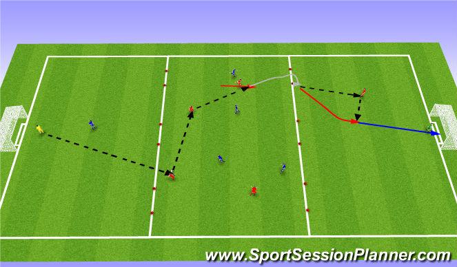 Football/Soccer Session Plan Drill (Colour): Silyrtur leikur:
