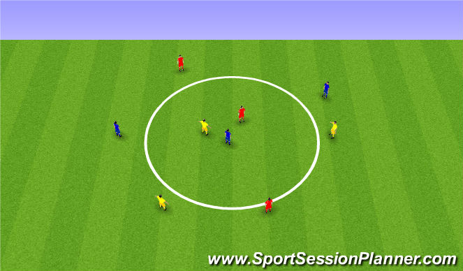 Football/Soccer Session Plan Drill (Colour): Unopposed turning/receiving game