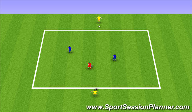 Football/Soccer Session Plan Drill (Colour): Semi-opposed 2v1