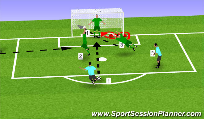 Football/Soccer Session Plan Drill (Colour): Footwork, Save, Cross, Lobb