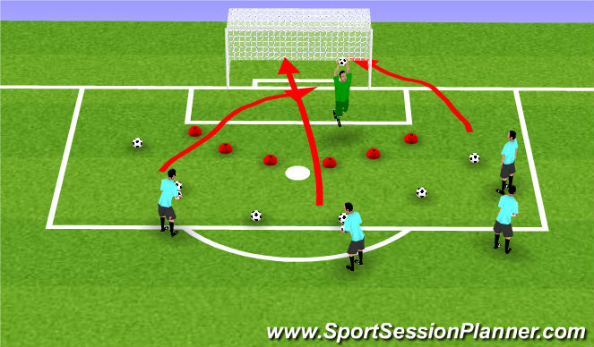 Football/Soccer Session Plan Drill (Colour): Down and over