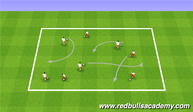 Football/Soccer Session Plan Drill (Colour): Dribbling/Foundation