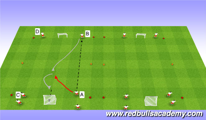 Football/Soccer Session Plan Drill (Colour): FullyOpposed