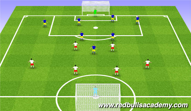 Football/Soccer Session Plan Drill (Colour): Free-Play Scrimmage