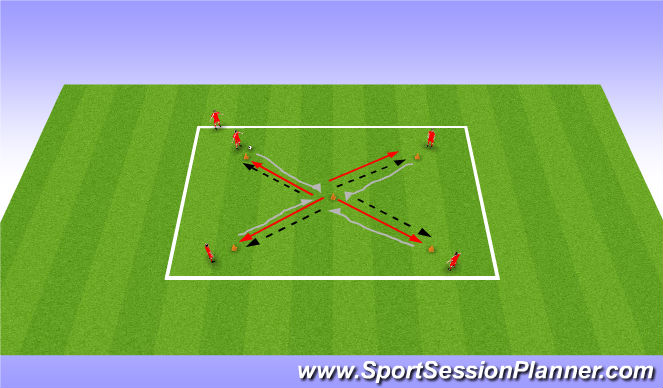 Football/Soccer Session Plan Drill (Colour): Dribble, Pass and Move in Space