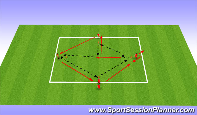 Football/Soccer Session Plan Drill (Colour): Quick Ball Movement