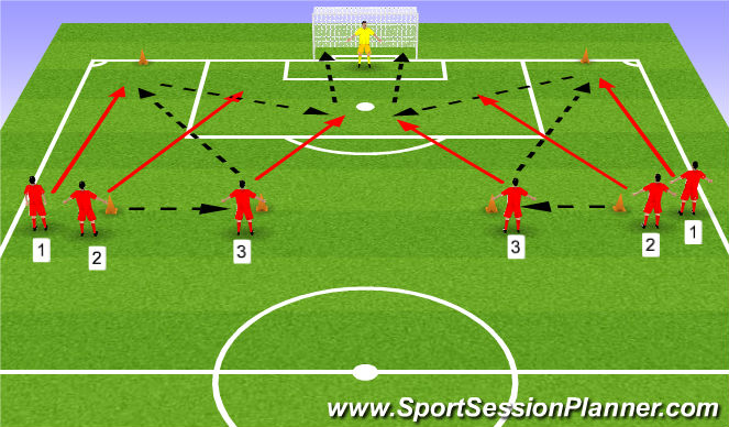Football/Soccer Session Plan Drill (Colour): Shooting Practice - Variation 2