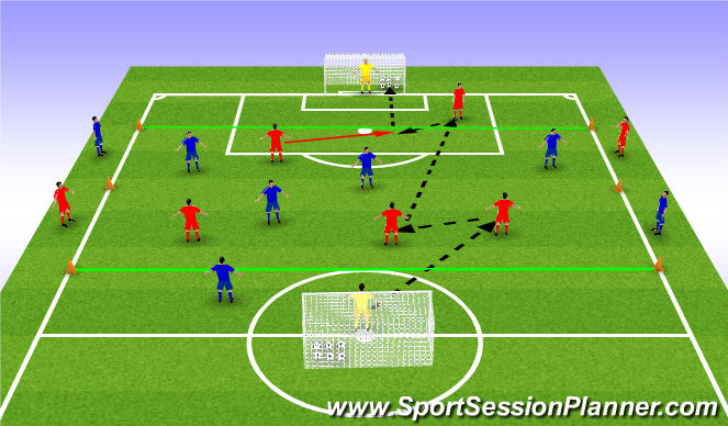 Football/Soccer Session Plan Drill (Colour): Game - Target Man