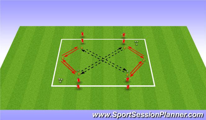 Football/Soccer Session Plan Drill (Colour): Diagonal Pass/Run Outside Cone